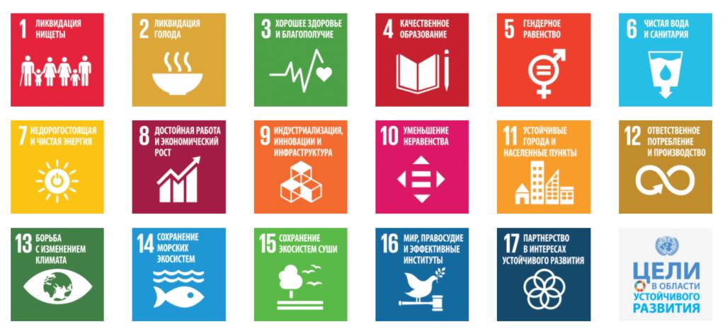 17 целей устойчивого развития ООН